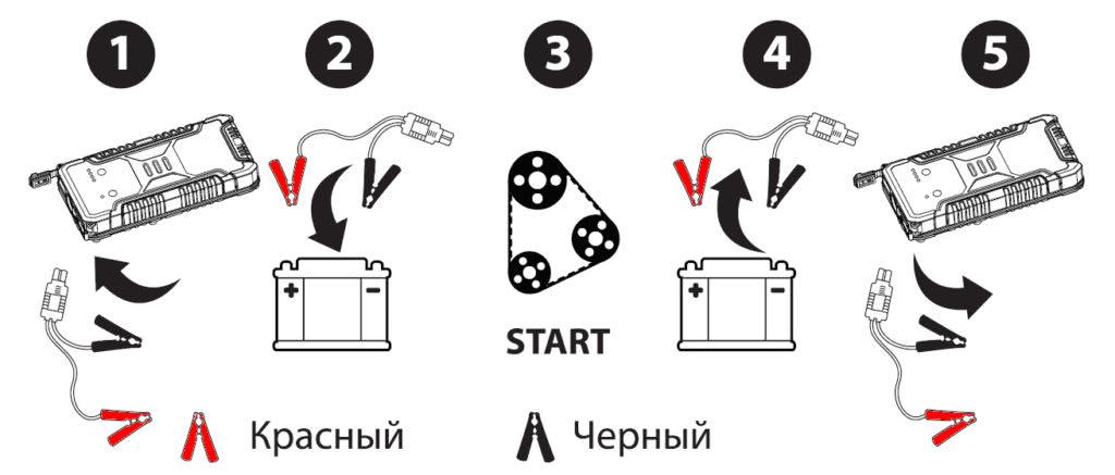 bs-js08 как пользоваться пуско-зарядным устройством ПускАч